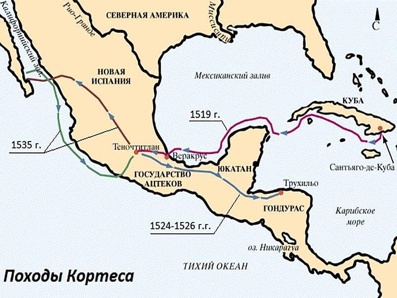 Колонизация Мексики Э.Кортесом в XVI веке